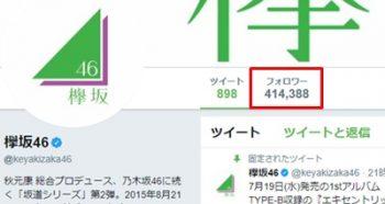欅坂46Twitterフォロワー数