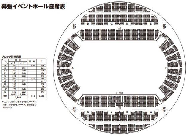 幕張イベントホール 座席表