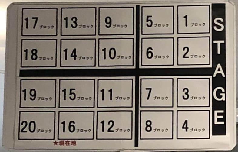 SixTONES CHANGE THE ERA -201ix- 横浜アリーナ センター構成・座席表